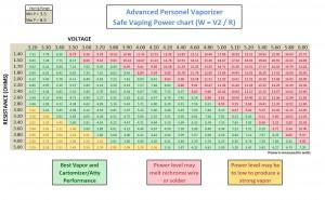 Safe-Vaping-Power-Chart1